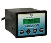 Mx-9000 Process Monitor