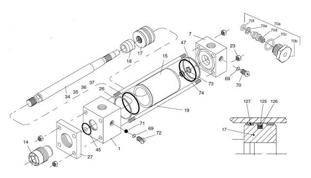 Parker HMI Series Hydraulic Cylinders | Hydradyne LLC