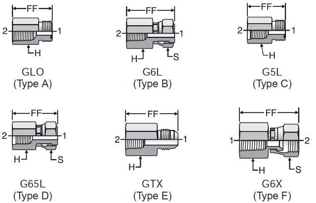 G lo s npt and sae orb diagnostic pressure gauge