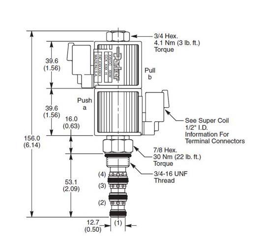 Gs045900nd 4 Way 3 Position Spool Type Hydradyne Llc